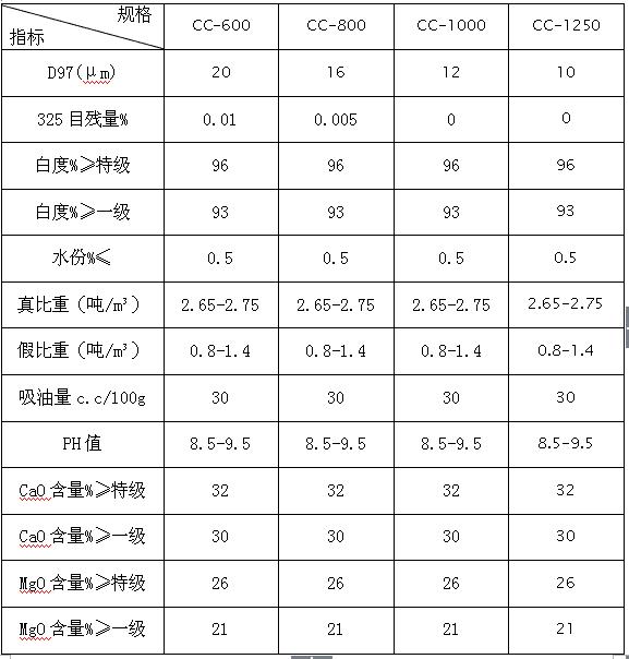 BBIN的备用网址参数表.png